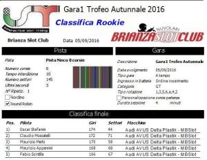 gara1-trofeo-autunnale-rookie-16