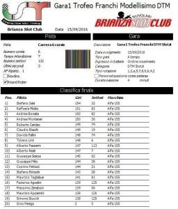 gara1-trofeo-franchi-16