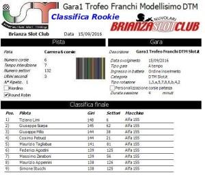 gara1-trofeo-franchi-rookie-16