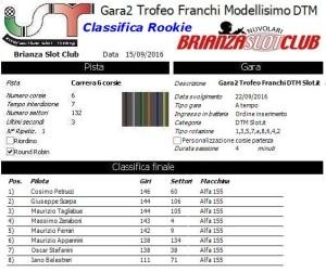 gara2-trofeo-franchi-rookie-16