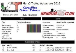 gara3-trofeo-autunnale-driver-esterni-16