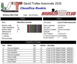 gara3-trofeo-autunnale-rookie-16