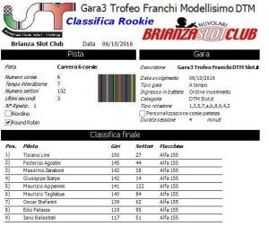 gara3-trofeo-franchi-rookie-16