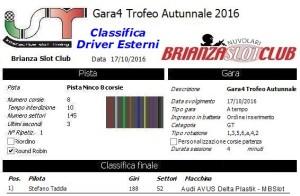 gara4-trofeo-autunnale-driver-esterni-16
