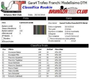 gara4-trofeo-franchi-rookie-16
