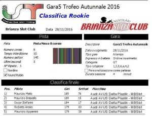gara5-trofeo-autunnale-rookie-16