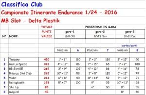 classifica-club-campionato-itinerante3-1-24