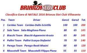 classifica-generale-2016