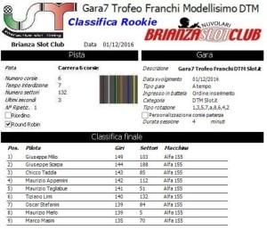 gara7-trofeo-franchi-rookie-16