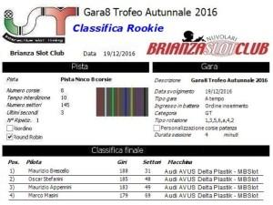 gara8-trofeo-autunnale-rookie-16