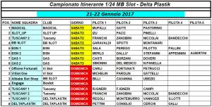 lista-team-trofeo-itinerante-1-24-gara4-2016
