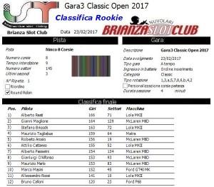 Gara3 Classic Open Rookie 17