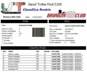 Gara3 Trofeo Corsie Fisse Ford C100 Rookie 17