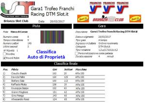 Gara1 Trofeo Franchi Racing DTM Auto di Proprietà 17