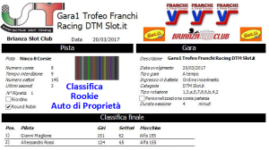 Gara1 Trofeo Franchi Racing DTM Auto di Proprietà Rookie 17