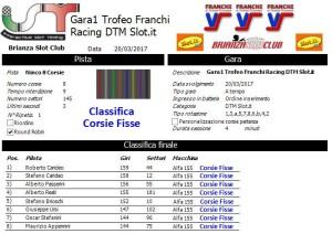 Gara1 Trofeo Franchi Racing DTM Corsie Fisse 17