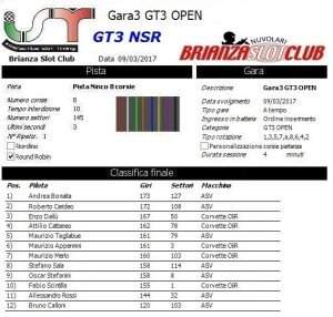 Gara3 GT3 NSR OPEN 17