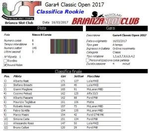 Gara4 Classic Open Rookie 17