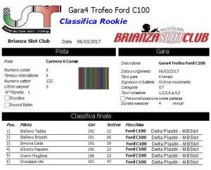 Gara4 Trofeo Corsie Fisse Ford C100 Rookie 17