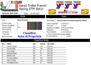 Gara2 Trofeo Franchi Racing DTM Auto di Proprietà 17