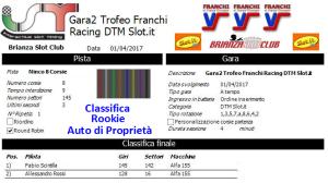 Gara2 Trofeo Franchi Racing DTM Auto di Proprietà Rookie 17