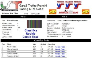 Gara2 Trofeo Franchi Racing DTM Corsie Fisse Rookie 17