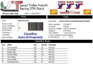 Gara3 Trofeo Franchi Racing DTM Auto di Proprietà 17
