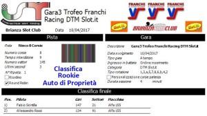 Gara3 Trofeo Franchi Racing DTM Auto di Proprietà Rookie 17