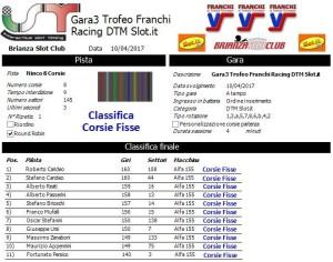 Gara3 Trofeo Franchi Racing DTM Corsie Fisse 17