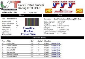 Gara3 Trofeo Franchi Racing DTM Corsie Fisse Rookie 17