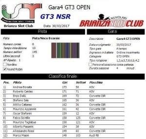Gara4 GT3 OPEN NSR 17