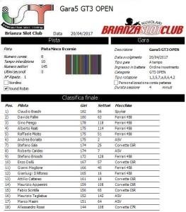 Gara5 GT3 OPEN 17