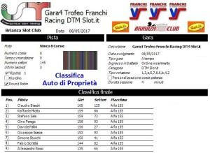 Gara4 Trofeo Franchi Racing DTM Auto di Proprietà 17