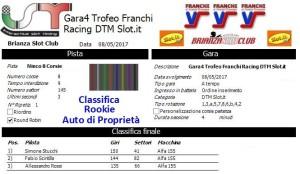 Gara4 Trofeo Franchi Racing DTM Auto di Proprietà Rookie 17