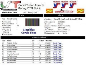 Gara4 Trofeo Franchi Racing DTM Corsie Fisse 17