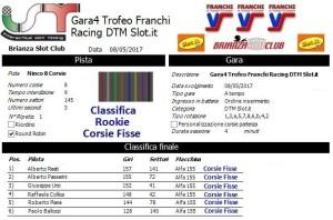 Gara4 Trofeo Franchi Racing DTM Corsie Fisse Rookie 17