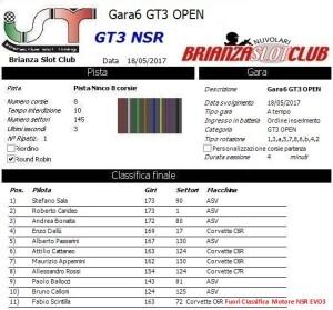 Gara6 GT3 OPEN NSR 17