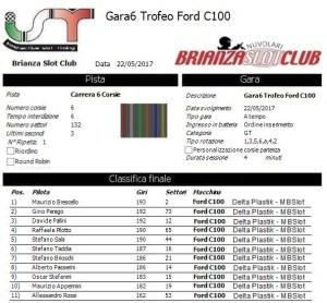 Gara6 Trofeo Corsie Fisse Ford C100 17