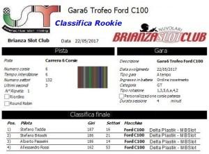 Gara6 Trofeo Corsie Fisse Ford C100 Rookie 17