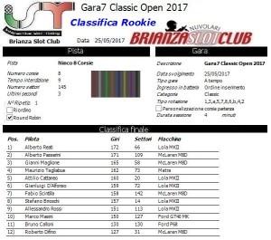Gara7 Classic Open Rookie 17
