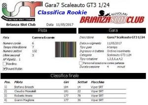 Gara7 Scaleauto Rookie 17