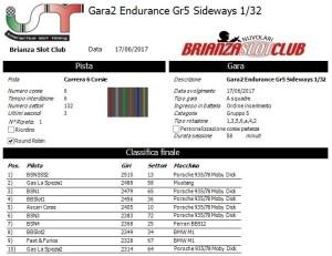 Gara2 Trofeo Itinerante Endurance Gr.5 BSN 2017