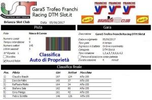Gara5 Trofeo Franchi Racing DTM Auto di Proprietà 17