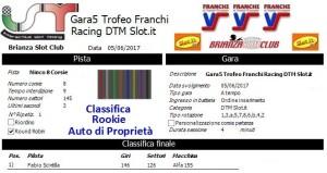 Gara5 Trofeo Franchi Racing DTM Auto di Proprietà Rookie 17