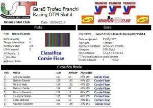 Gara5 Trofeo Franchi Racing DTM Corsie Fisse 17