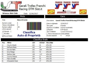 Gara6 Trofeo Franchi Racing DTM Auto di Proprietà 17