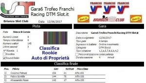 Gara6 Trofeo Franchi Racing DTM Auto di Proprietà Rookie 17
