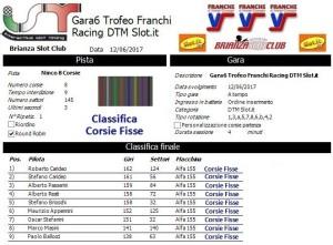 Gara6 Trofeo Franchi Racing DTM Corsie Fisse 17