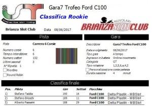 Gara7 Trofeo Corsie Fisse Ford C100 Rookie 17