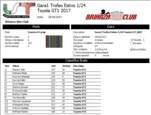 Gara1 Trofeo Estivo 1-24 Toyota GT1 2017
